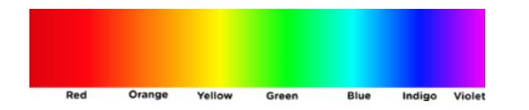 ألوان قوس قزح